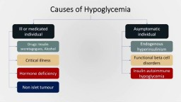 Hypoglycaemia: causes, features and management