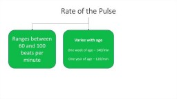 Arterial Pulse in health and disease
