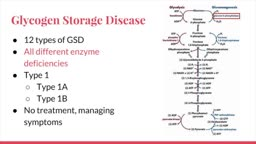 Glycogen Storage Disease