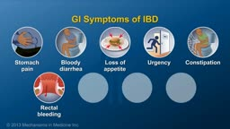 Diagnosing Inflammatory bowel disease